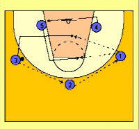 http://www.jgbasket.com/images/pizaqu.jpg